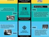 100-years-brand-storytelling_0
