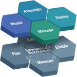 Architettura Service-Oriented