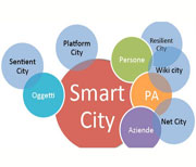 Smart City Generale 4
