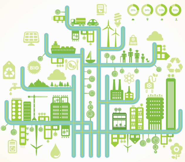 Smart City _ FI Ware