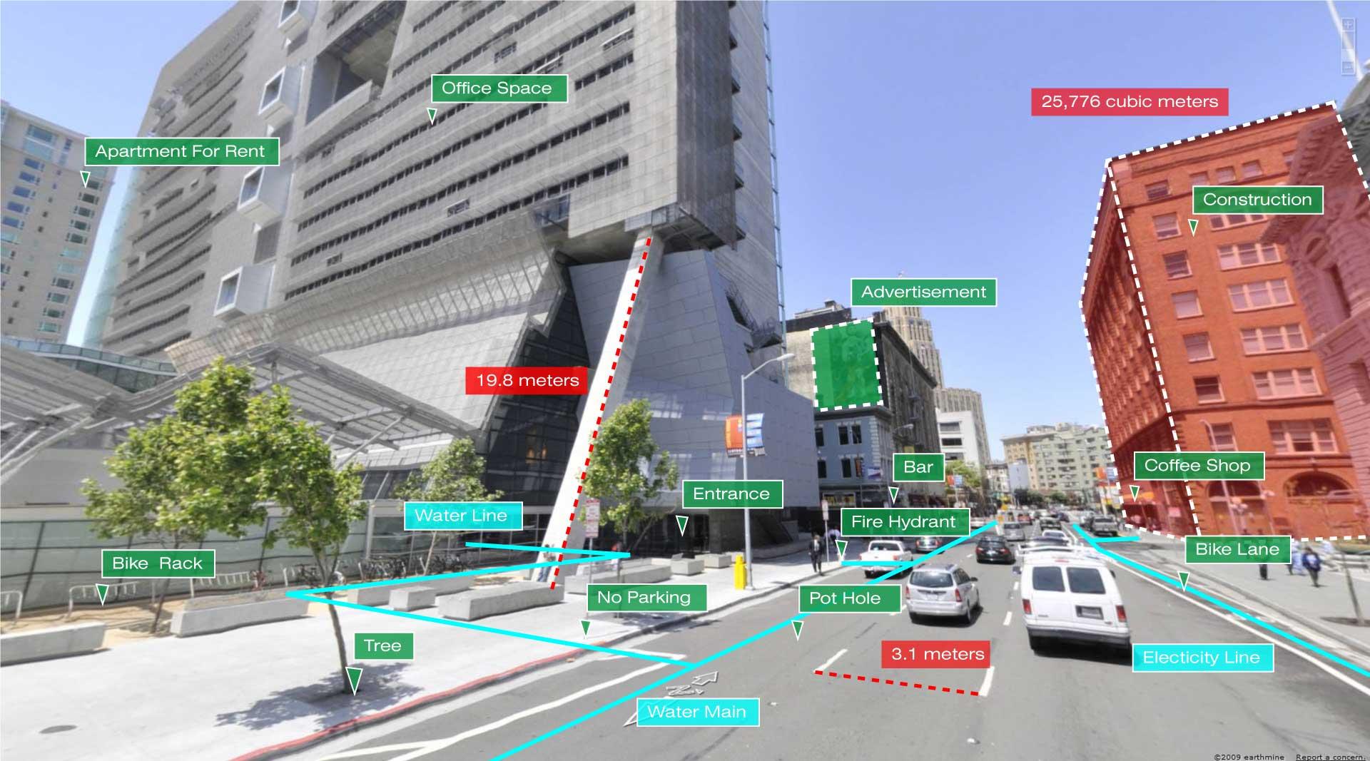 Smart City_Mondo