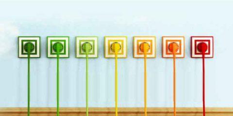 Efficienza energetica, mercato italiano a 43 miliardi di euro nel 2020