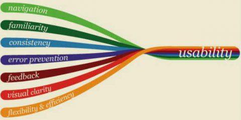 #Vorticidigitali. Perché è importante avere un sito usabile?