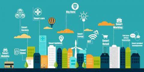 Che cos'è una Smart City?