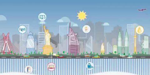 Sviluppo urbano sostenibile, nella Top 50 globale dentro Roma fuori Milano