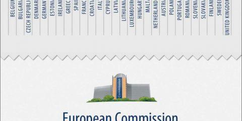 l'ABC sulle istituzioni dell'UE