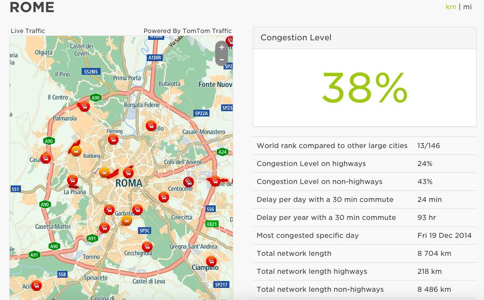 Analisi traffico Roma