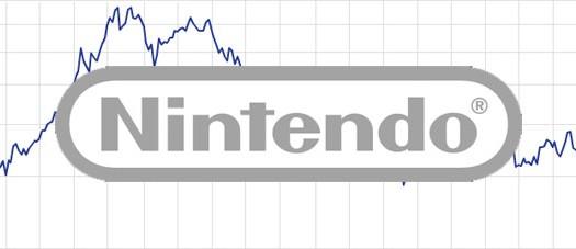 Nintendo azioni