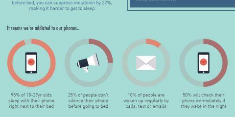 Che effetto ha la tecnologia sul  sonno?