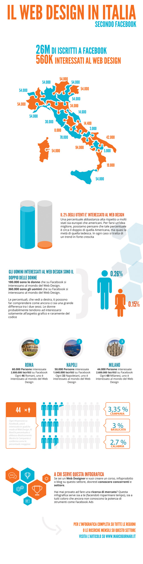 infographic-500x1970