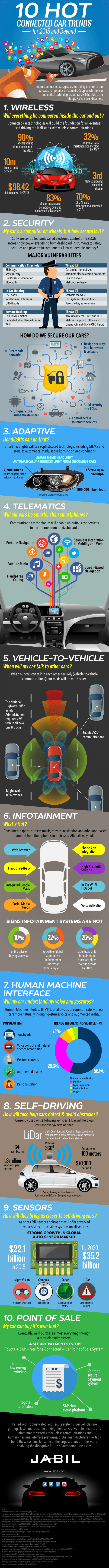 Connected-Cars-Infographic-v5-620x8910-min