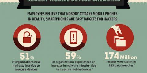 Perchè dobbiamo stare attenti alla sicurezza del mobile?
