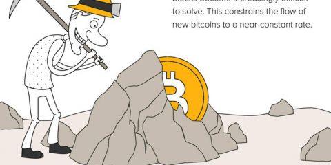 Tutto quello che c'è da sapere sui bitcoin