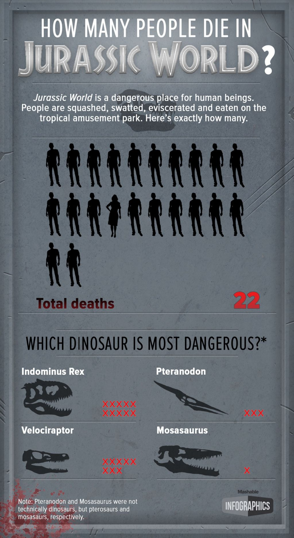 Jurassic-World-Final-2