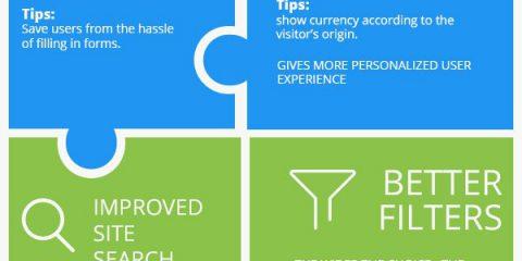 I 17 trucchi per migliorare il tuo e-commerce