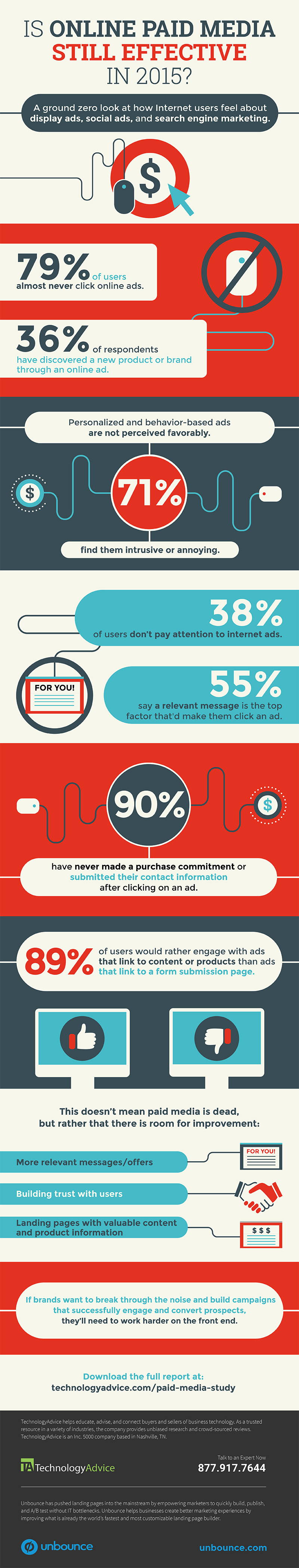 online-paid-media-infographic