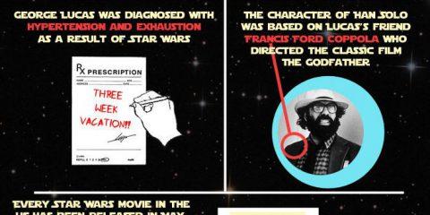 19 cose che non sai su Star Wars