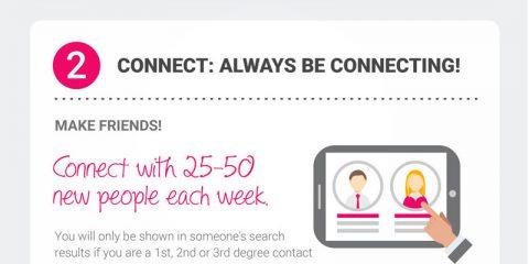 Come attrarre i clienti tramite Linkedin