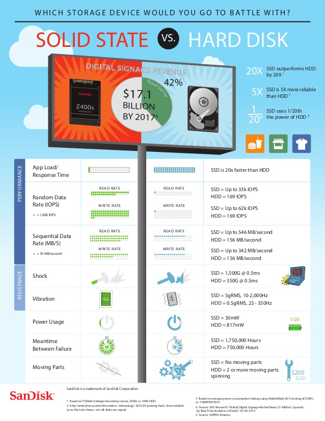 infographic-ssd-vs-hdd-which-should-you-choose-1-638