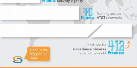 Come spiegare i Big Data a tua nonna