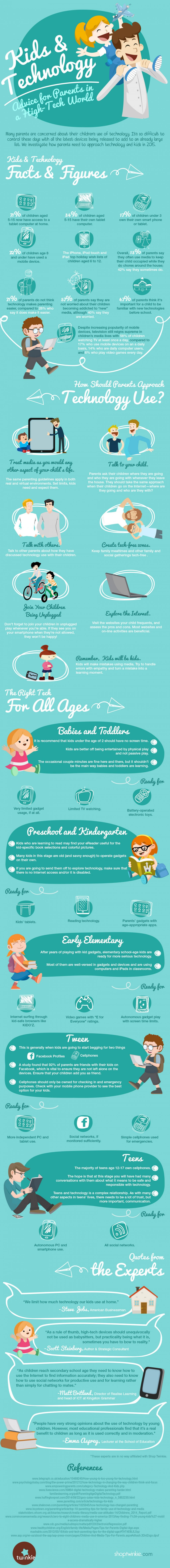 kids-and-technology-advice-for-parents-in-a-hightech-world_5658b4f7ef91a_w1500