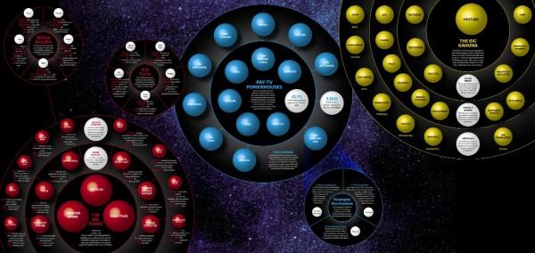 ecosistema gsma