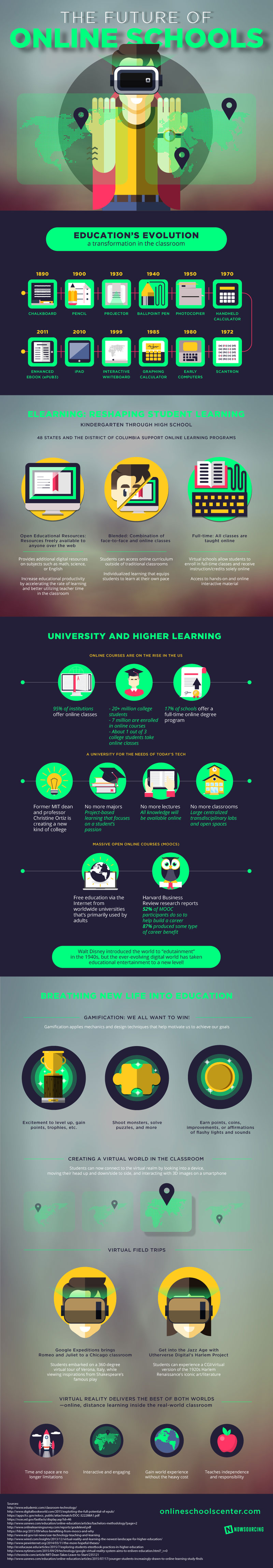 The-Future-Of-Online-Schools