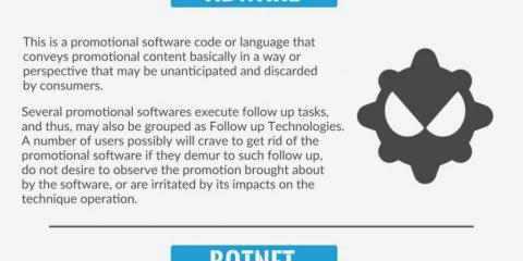 Il glossario della cybersecurity