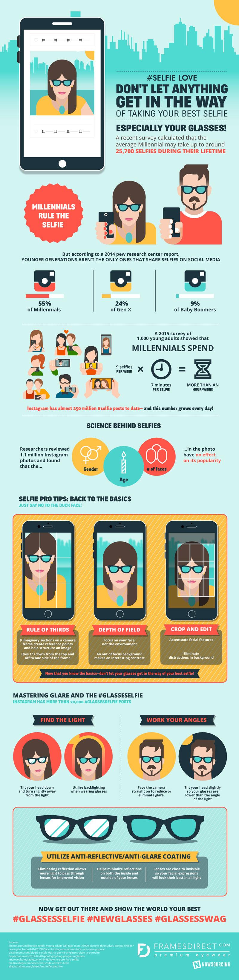 selfies-infographic