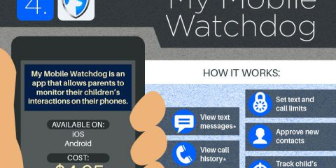 Le app contro il cyberbullismo