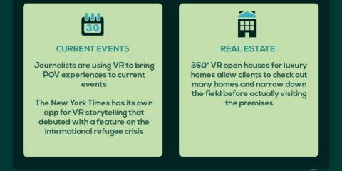 Come la realtà virtuale cambierà il mondo?