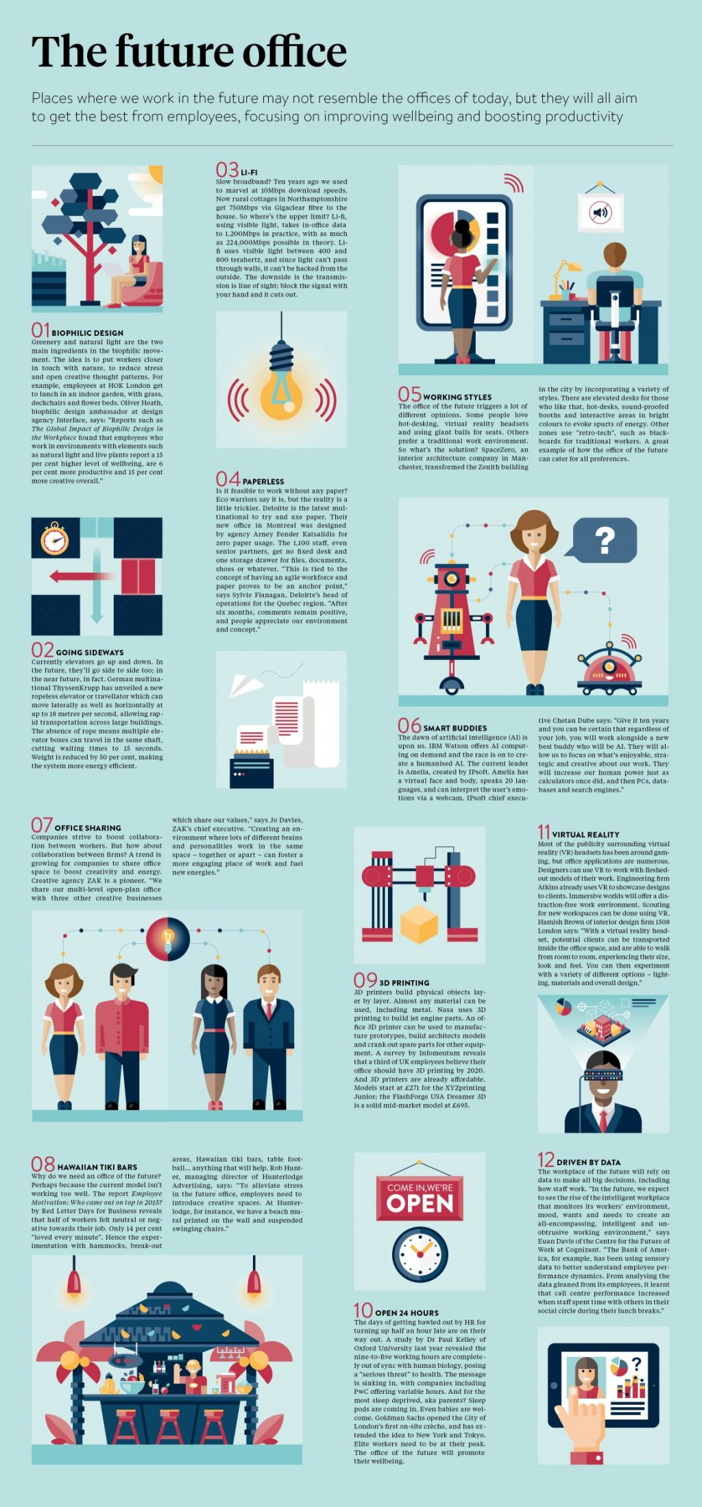 Raconteur-The-Future-Workplace-Dashboard-1160x2491