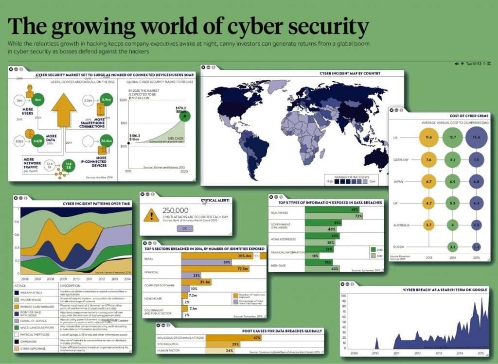 The-growing-world-of-cyber-security-11-1160x848-1160x848