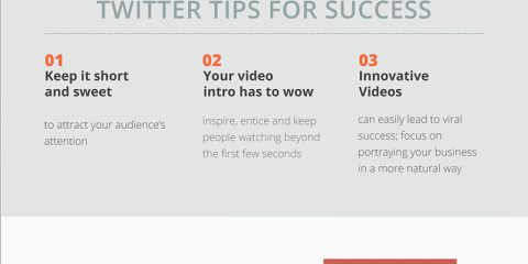 I video sui social media