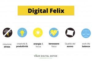 digital felix