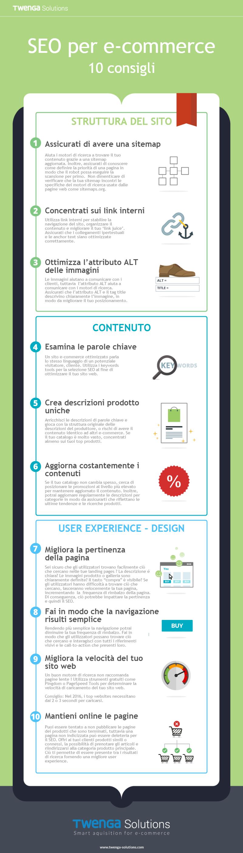 infografica-seo-e-commerce