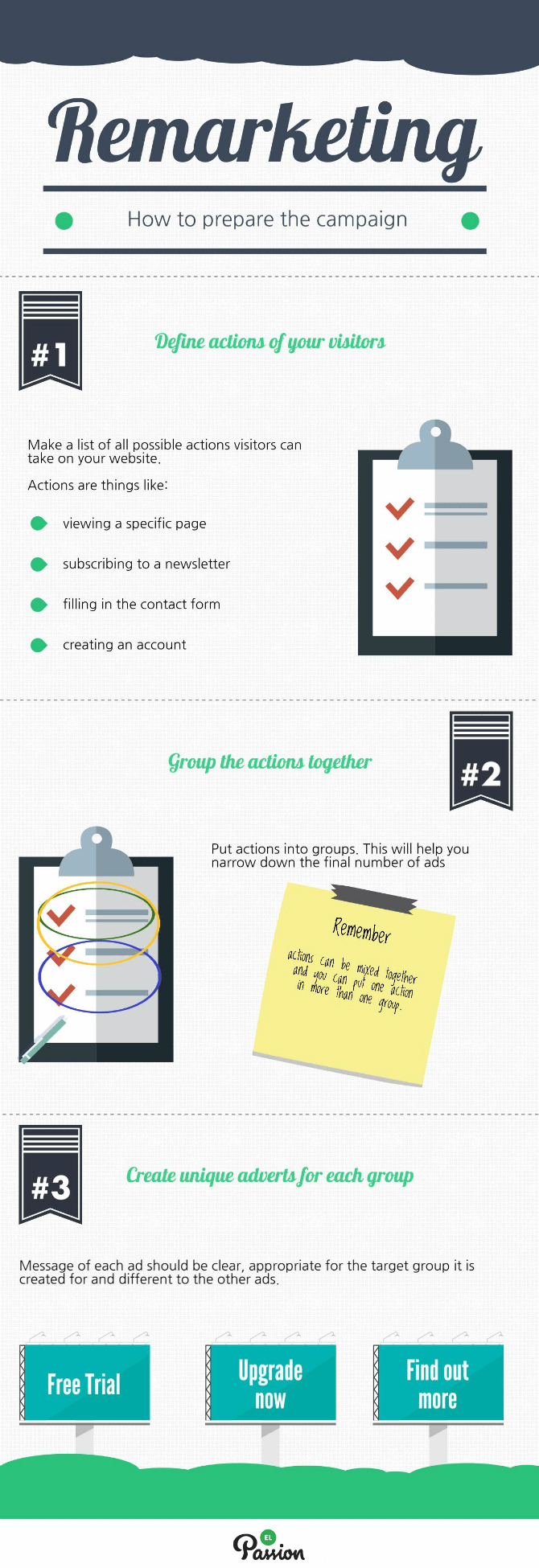 remarketing-infographic-elpassion