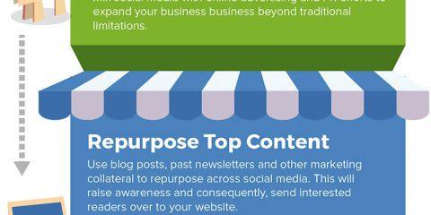 I social media e le piccole aziende