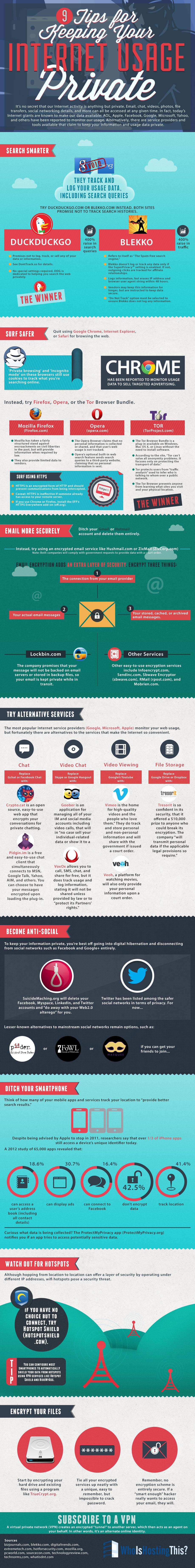 9-Tips-For-Internet-Privacy-branded
