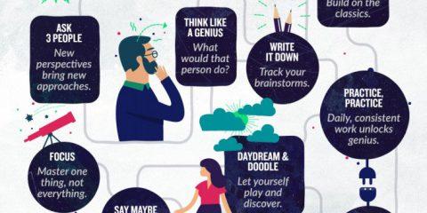 21 modi in cui sbloccare il tuo genio creativo