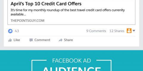 Come realizzare pubblicità di successo su Facebook?