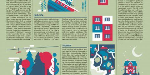 I 10 settori che usano la virtual reality