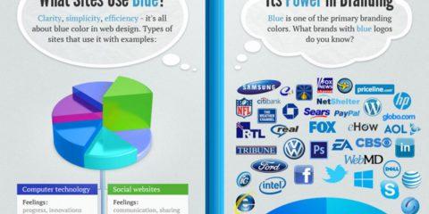 Il potere del blu nel web design