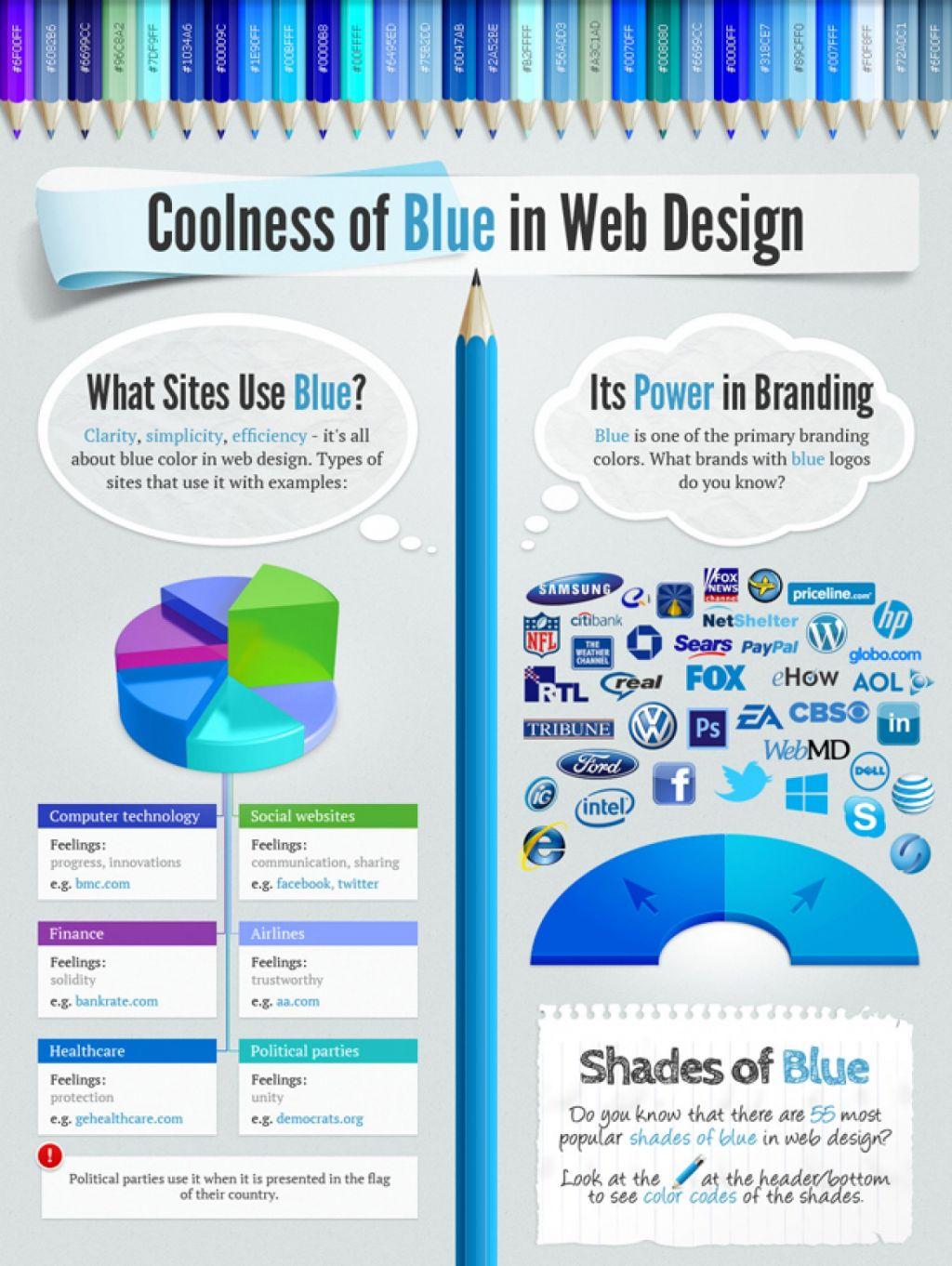 coolness-of-blue-in-web-design_570cc6b642adb_w1500