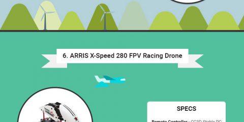 Tutto quello che c'è da sapere sui droni da corsa