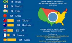 k-12-education-tech-infographic