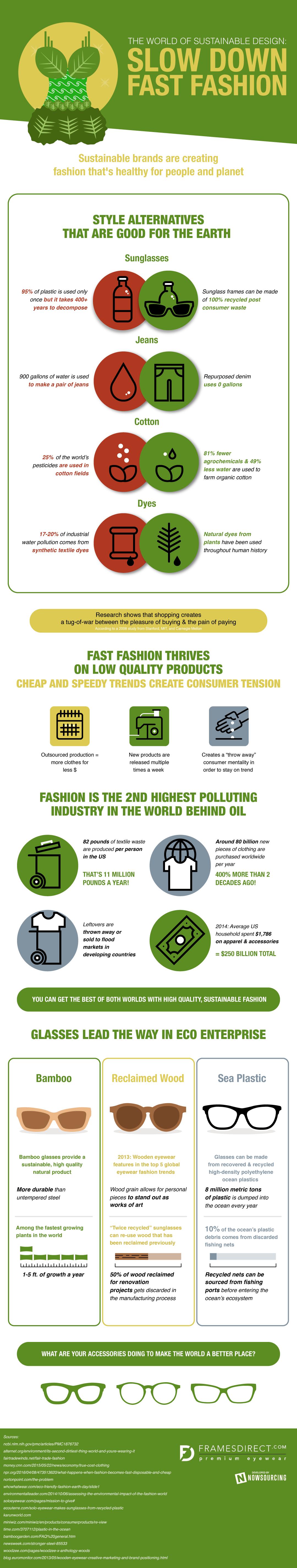 La sostenibilit dell industria della moda