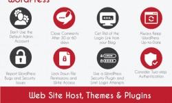 Wordpress sicurezza infografica