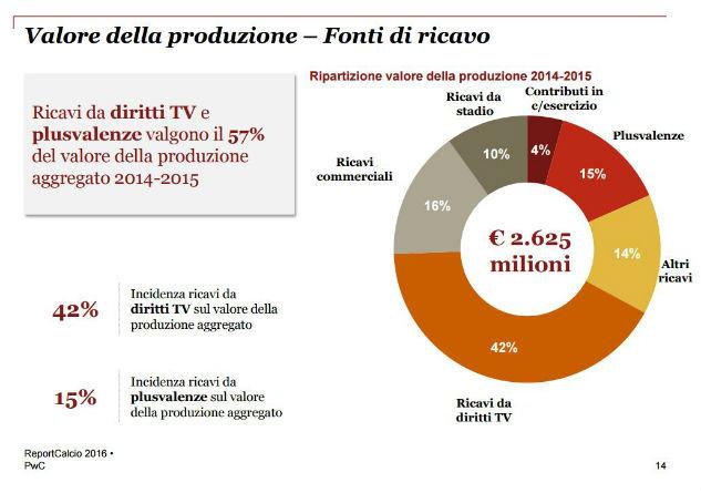 diritti-tv-ita-13set2016