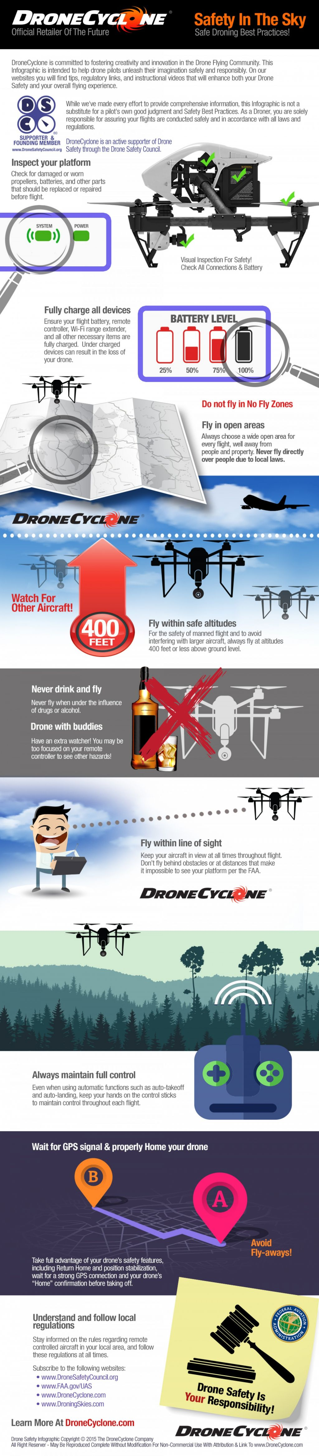 safety-in-the-sky_553589aa4dc63_w1500